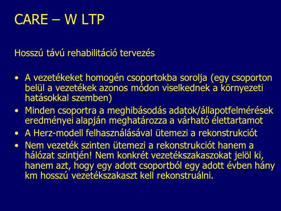 CARE – W LTP Hosszú távú rehabilitáció tervezés A vezetékeket homogén csoportokba sorolja (egy csoporton belül a vezetékek azonos módon viselkednek a környezeti hatásokkal szemben) Minden csoportra a meghibásodás adatok/állapotfelmérések eredményei alapján meghatározza a várható élettartamot A Herz-modell felhasználásával ütemezi a rekonstrukciót Nem vezeték szinten ütemezi a rekonstrukciót hanem a hálózat szintjén.
