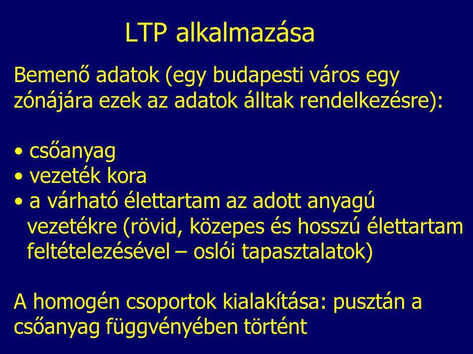 LTP alkalmazása Bemenő adatok (egy budapesti város egy zónájára ezek az adatok álltak rendelkezésre): csőanyag vezeték kora a várható élettartam az ad