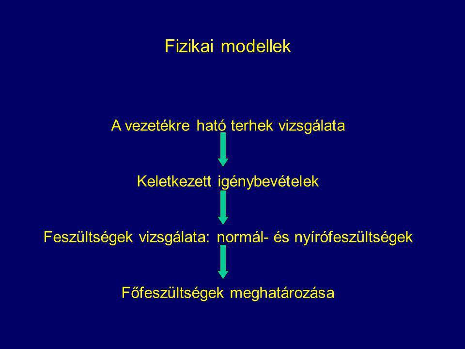Fizikai modellek A vezetékre ható terhek vizsgálata Keletkezett igénybevételek Feszültségek vizsgálata: normál- és nyírófeszültségek Főfeszültségek me