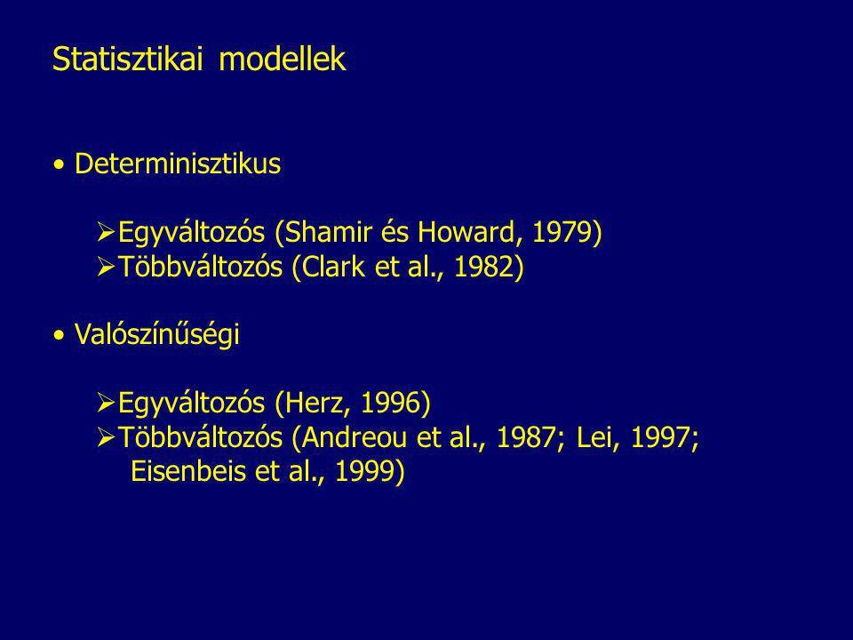 Statisztikai modellek Determinisztikus  Egyváltozós (Shamir és Howard, 1979)  Többváltozós (Clark et al., 1982) Valószínűségi  Egyváltozós (Herz, 1996)  Többváltozós (Andreou et al., 1987; Lei, 1997; Eisenbeis et al., 1999)