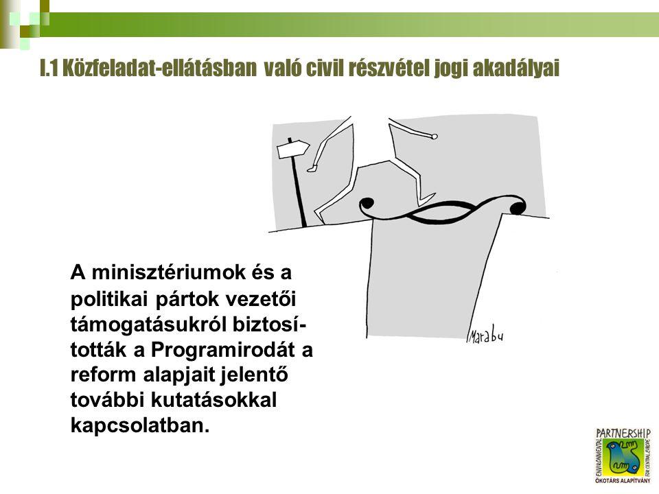 I.1 Közfeladat-ellátásban való civil részvétel jogi akadályai A minisztériumok és a politikai pártok vezetői támogatásukról biztosí- tották a Programirodát a reform alapjait jelentő további kutatásokkal kapcsolatban.