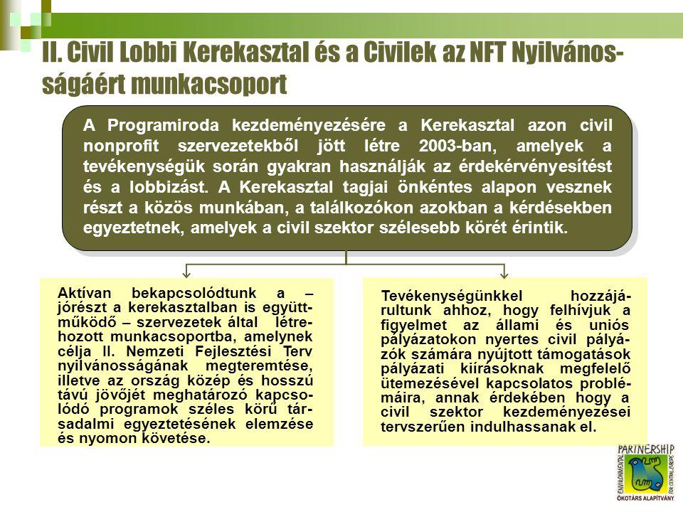 II. Civil Lobbi Kerekasztal és a Civilek az NFT Nyilvános- ságáért munkacsoport A Programiroda kezdeményezésére a Kerekasztal azon civil nonprofit sze