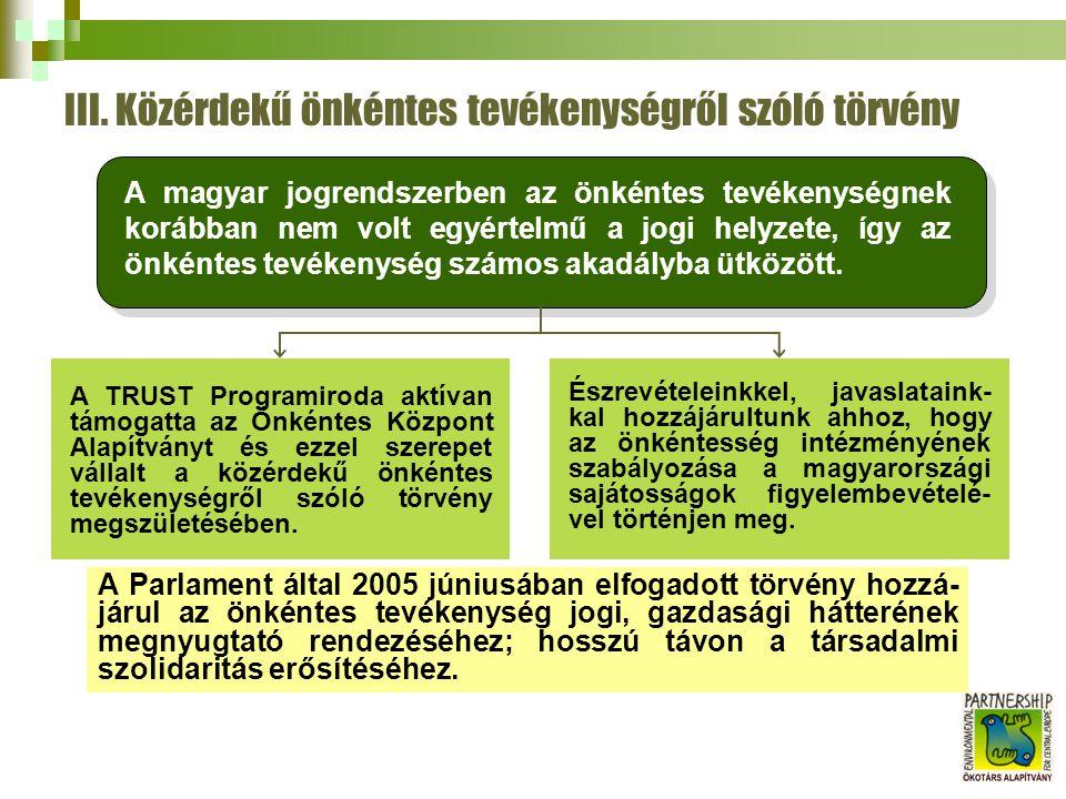 III. Közérdekű önkéntes tevékenységről szóló törvény A magyar jogrendszerben az önkéntes tevékenységnek korábban nem volt egyértelmű a jogi helyzete,