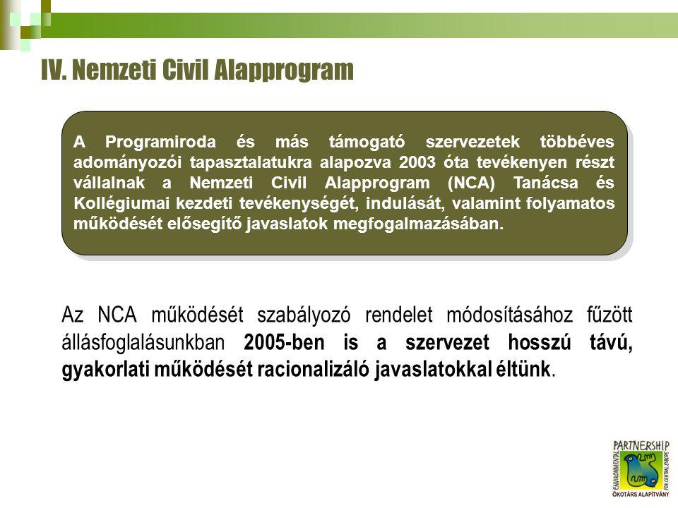 IV. Nemzeti Civil Alapprogram Az NCA működését szabályozó rendelet módosításához fűzött állásfoglalásunkban 2005-ben is a szervezet hosszú távú, gyako