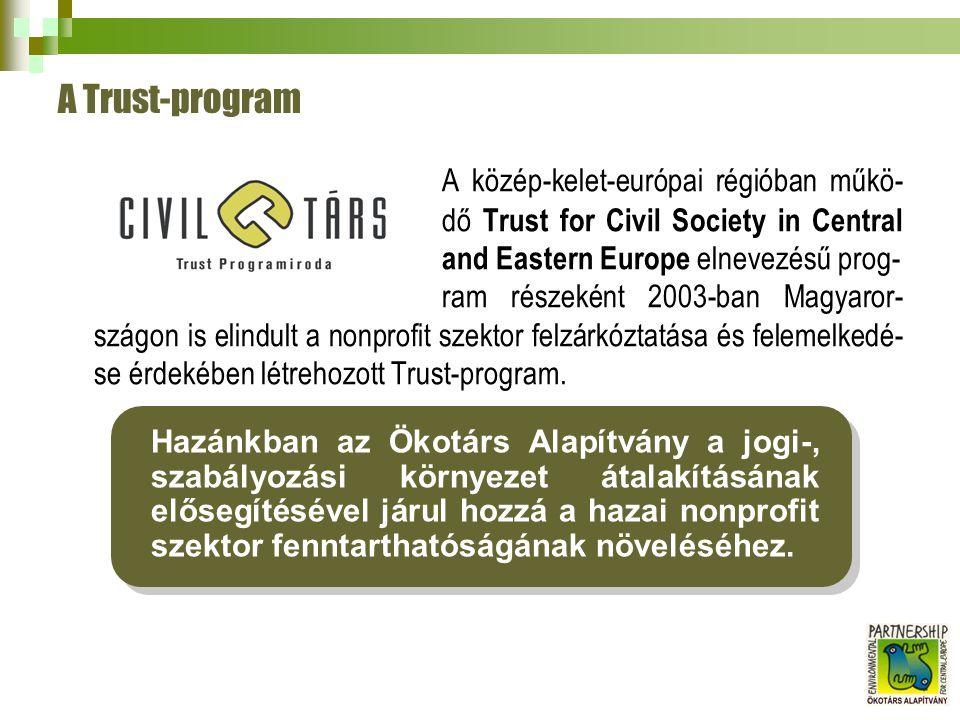 A Trust-program A közép-kelet-európai régióban műkö- dő Trust for Civil Society in Central and Eastern Europe elnevezésű prog- ram részeként 2003-ban Magyaror- szágon is elindult a nonprofit szektor felzárkóztatása és felemelkedé- se érdekében létrehozott Trust-program.