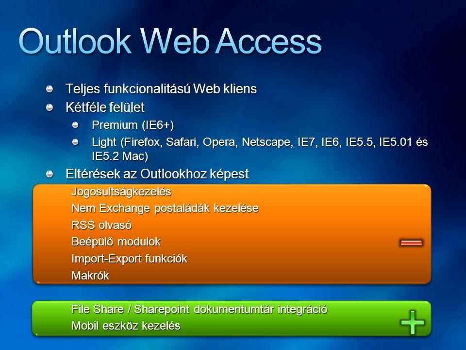 Teljes funkcionalitású Web kliens Kétféle felület Premium (IE6+) Light (Firefox, Safari, Opera, Netscape, IE7, IE6, IE5.5, IE5.01 és IE5.2 Mac) Eltéré