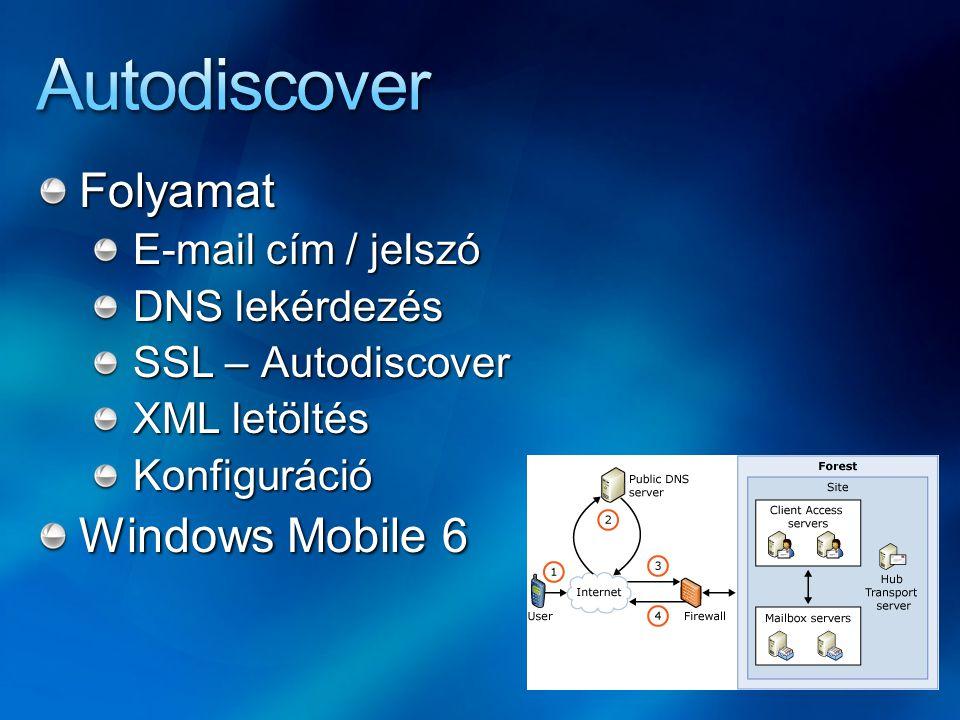 Folyamat E-mail cím / jelszó DNS lekérdezés SSL – Autodiscover XML letöltés Konfiguráció Windows Mobile 6