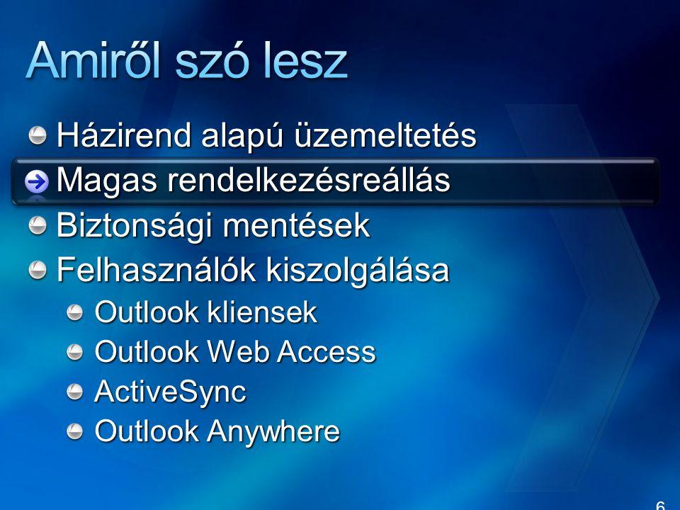 Házirend alapú üzemeltetés Magas rendelkezésreállás Biztonsági mentések Felhasználók kiszolgálása Outlook kliensek Outlook Web Access ActiveSync Outlo