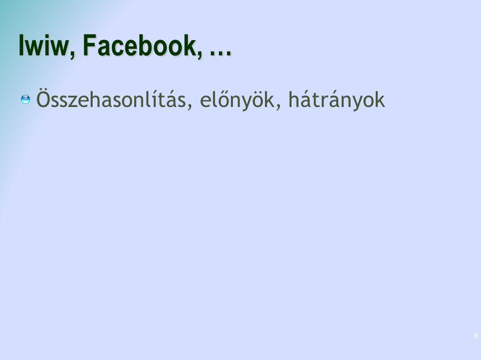Iwiw, Facebook, … Összehasonlítás, előnyök, hátrányok 6