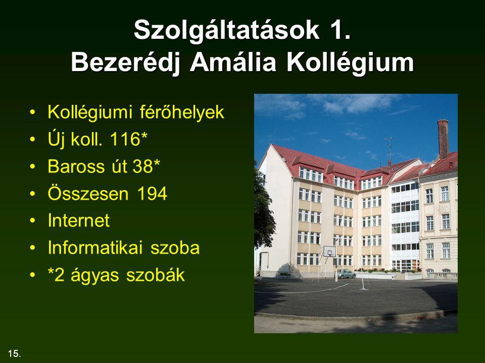 15. Szolgáltatások 1. Bezerédj Amália Kollégium Kollégiumi férőhelyek Új koll.