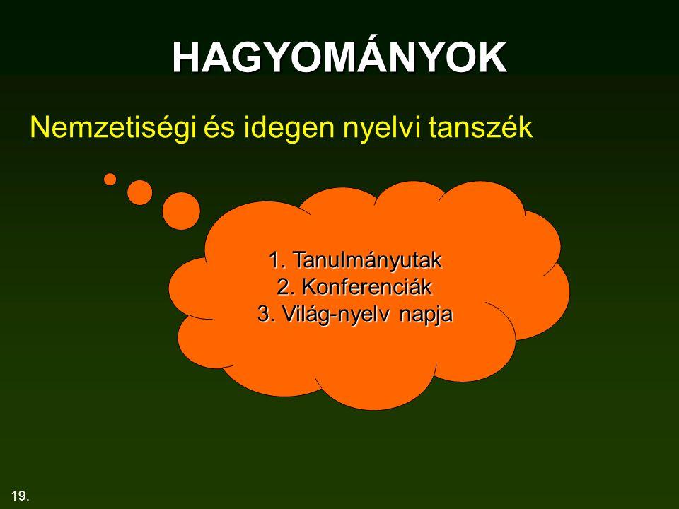 19. HAGYOMÁNYOK Nemzetiségi és idegen nyelvi tanszék 1. Tanulmányutak 2. Konferenciák 3. Világ-nyelv napja