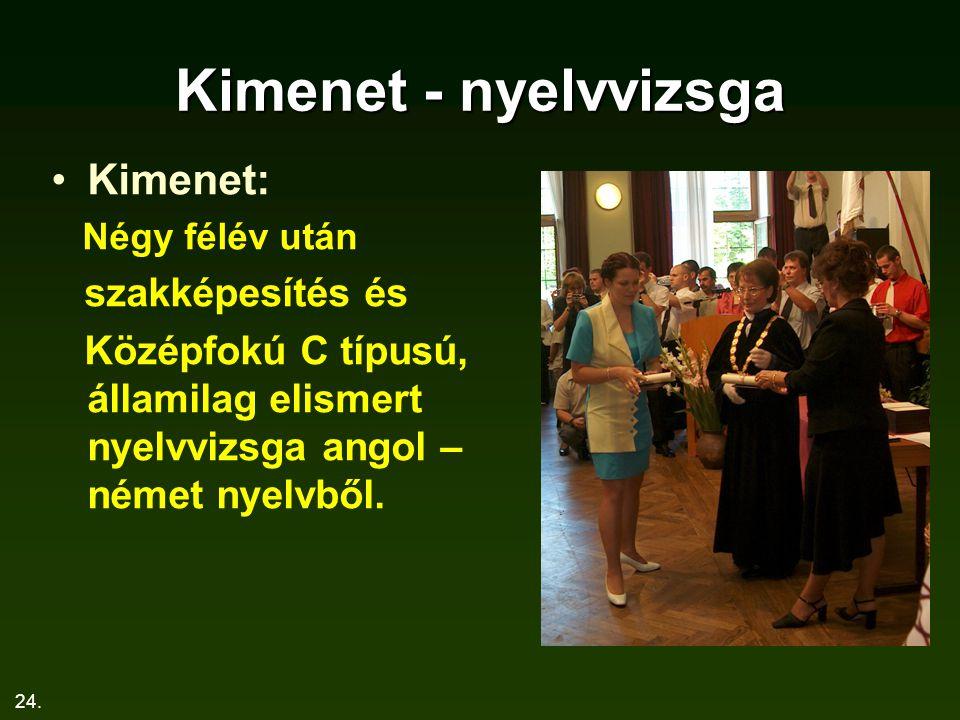 24. Kimenet - nyelvvizsga Kimenet: Négy félév után szakképesítés és Középfokú C típusú, államilag elismert nyelvvizsga angol – német nyelvből.