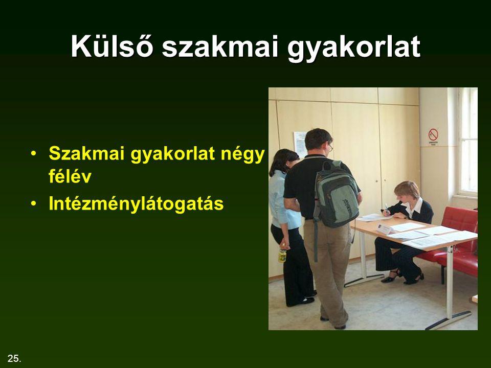 25. Külső szakmai gyakorlat Szakmai gyakorlat négy félév Intézménylátogatás