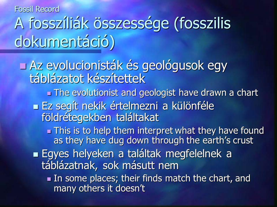 Fossil Record A fosszíliák összessége (fosszilis dokumentáció) Az evolucionisták és geológusok egy táblázatot készítettek Az evolucionisták és geológusok egy táblázatot készítettek The evolutionist and geologist have drawn a chart The evolutionist and geologist have drawn a chart Ez segít nekik értelmezni a különféle földrétegekben találtakat Ez segít nekik értelmezni a különféle földrétegekben találtakat This is to help them interpret what they have found as they have dug down through the earth's crust This is to help them interpret what they have found as they have dug down through the earth's crust Egyes helyeken a találtak megfelelnek a táblázatnak, sok másutt nem Egyes helyeken a találtak megfelelnek a táblázatnak, sok másutt nem In some places; their finds match the chart, and many others it doesn't In some places; their finds match the chart, and many others it doesn't