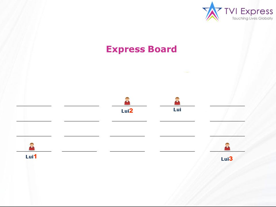 Lui 1 Lui Lui 2 Lui 3 Express Board
