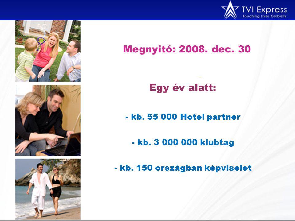 Megnyitó: 2008. dec. 30 Egy év alatt: - kb. 55 000 Hotel partner - kb.