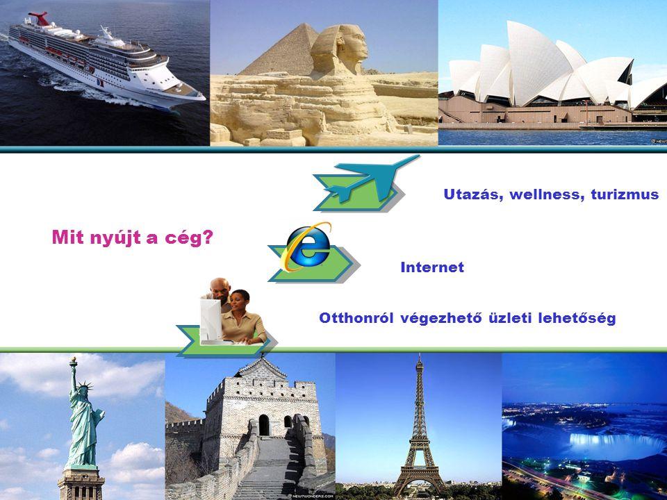 Utazás, wellness, turizmus Internet Otthonról végezhető üzleti lehetőség Mit nyújt a cég