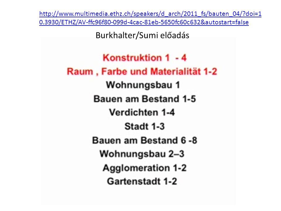 http://www.multimedia.ethz.ch/speakers/d_arch/2011_fs/bauten_04/ doi=1 0.3930/ETHZ/AV-ffc96f80-099d-4cac-81eb-5650fc60c632&autostart=false Burkhalter/Sumi előadás
