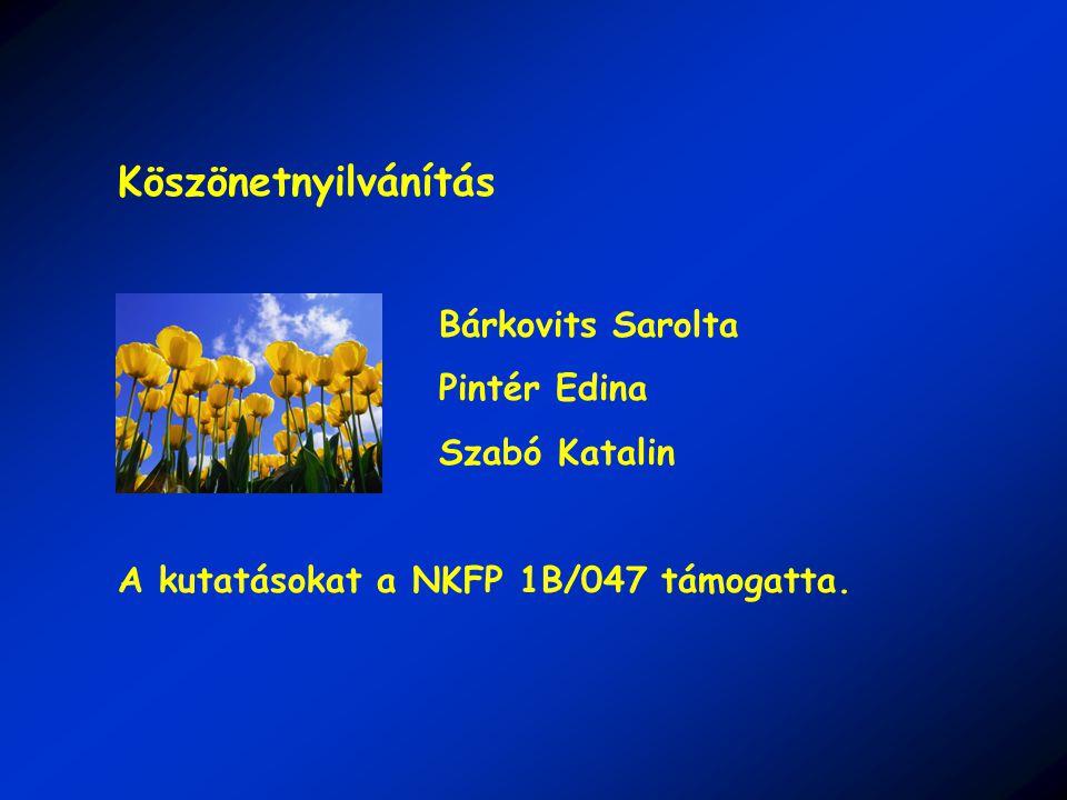 Köszönetnyilvánítás Bárkovits Sarolta Pintér Edina Szabó Katalin A kutatásokat a NKFP 1B/047 támogatta.