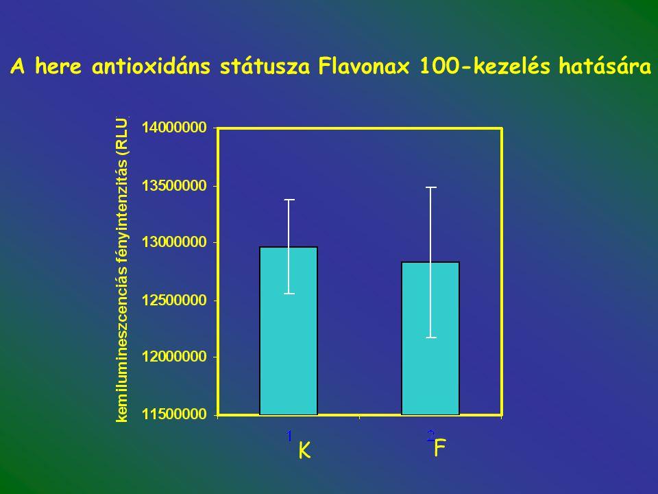 A here antioxidáns státusza Flavonax 100-kezelés hatására F K