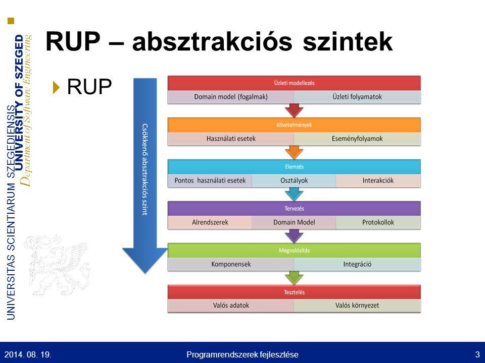 UNIVERSITY OF SZEGED D epartment of Software Engineering UNIVERSITAS SCIENTIARUM SZEGEDIENSIS Osztály hierarchia 2014.