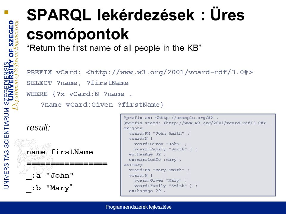 UNIVERSITY OF SZEGED D epartment of Software Engineering UNIVERSITAS SCIENTIARUM SZEGEDIENSIS SPARQL lekérdezések : Üres csomópontok Return the first name of all people in the KB PREFIX vCard: SELECT name, firstName WHERE { x vCard:N name.