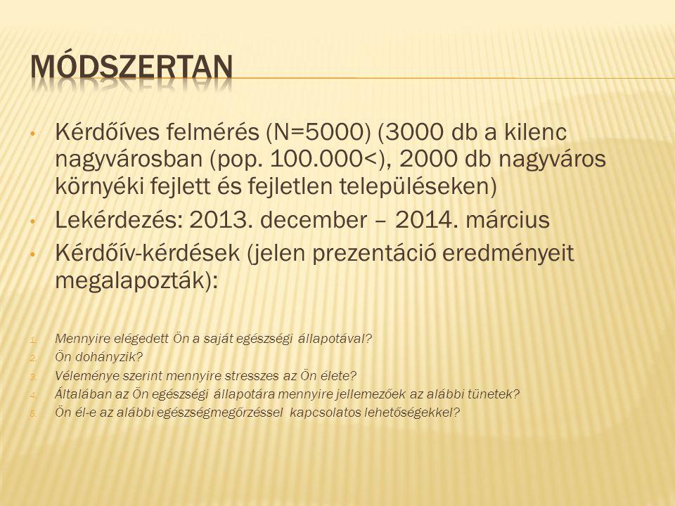 Kérdőíves felmérés (N=5000) (3000 db a kilenc nagyvárosban (pop. 100.000<), 2000 db nagyváros környéki fejlett és fejletlen településeken) Lekérdezés: