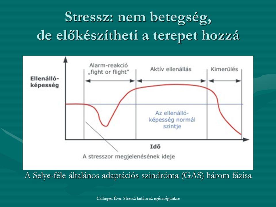 Stressz: nem betegség, de előkészítheti a terepet hozzá Czilinger Éva: Stressz hatása az egészségünkre A Selye-féle általános adaptációs szindróma (GAS) három fázisa