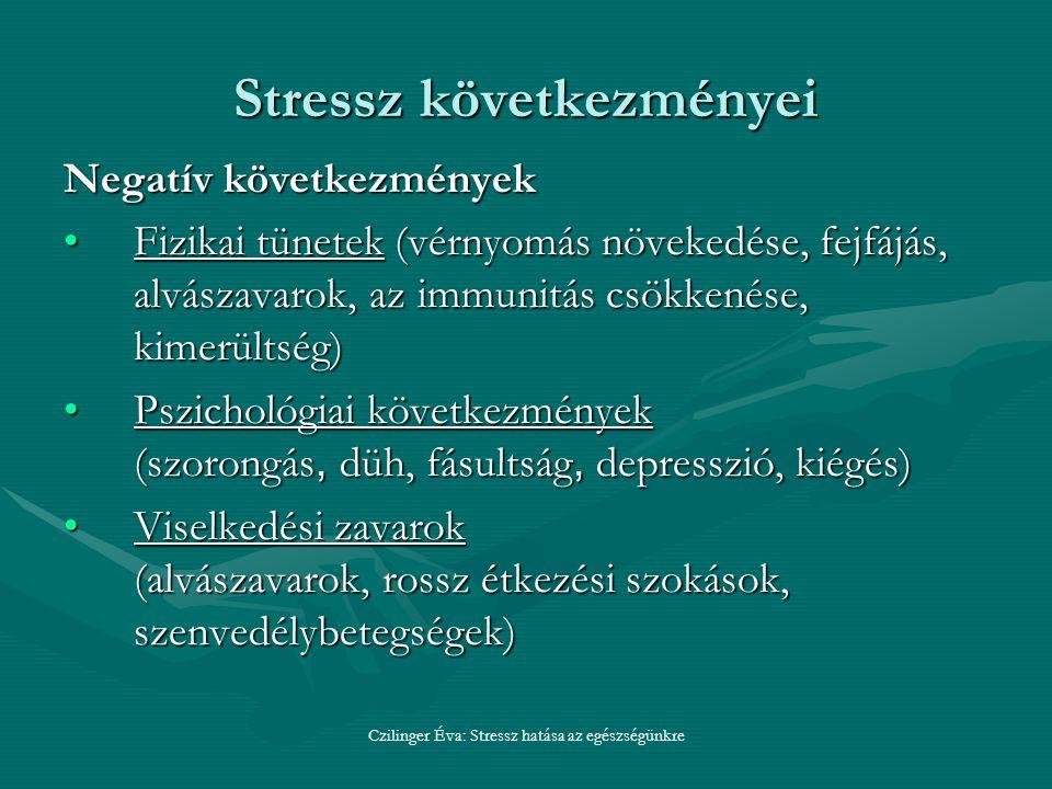 Czilinger Éva: Stressz hatása az egészségünkre Stressz következményei Negatív következmények Fizikai tünetek (vérnyomás növekedése, fejfájás, alvászavarok, az immunitás csökkenése, kimerültség)Fizikai tünetek (vérnyomás növekedése, fejfájás, alvászavarok, az immunitás csökkenése, kimerültség) Pszichológiai következmények (szorongás, düh, fásultság, depresszió, kiégés)Pszichológiai következmények (szorongás, düh, fásultság, depresszió, kiégés) Viselkedési zavarok (alvászavarok, rossz étkezési szokások, szenvedélybetegségek)Viselkedési zavarok (alvászavarok, rossz étkezési szokások, szenvedélybetegségek)
