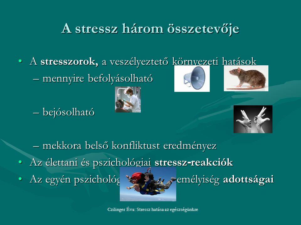 A stressz három összetevője A stresszorok, a veszélyeztető környezeti hatásokA stresszorok, a veszélyeztető környezeti hatások –mennyire befolyásolható –bejósolható –mekkora belső konfliktust eredményez Az élettani és pszichológiai stressz - reakciókAz élettani és pszichológiai stressz - reakciók Az egyén pszichológiai, alkati, személyiség adottságaiAz egyén pszichológiai, alkati, személyiség adottságai Czilinger Éva: Stressz hatása az egészségünkre