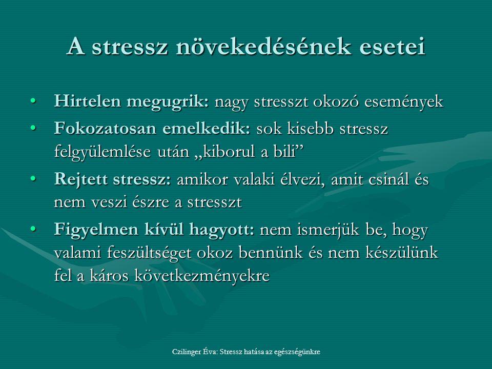 """A stressz növekedésének esetei Hirtelen megugrik: nagy stresszt okozó eseményekHirtelen megugrik: nagy stresszt okozó események Fokozatosan emelkedik: sok kisebb stressz felgyülemlése után """"kiborul a bili Fokozatosan emelkedik: sok kisebb stressz felgyülemlése után """"kiborul a bili Rejtett stressz: amikor valaki élvezi, amit csinál és nem veszi észre a stressztRejtett stressz: amikor valaki élvezi, amit csinál és nem veszi észre a stresszt Figyelmen kívül hagyott: nem ismerjük be, hogy valami feszültséget okoz bennünk és nem készülünk fel a káros következményekreFigyelmen kívül hagyott: nem ismerjük be, hogy valami feszültséget okoz bennünk és nem készülünk fel a káros következményekre Czilinger Éva: Stressz hatása az egészségünkre"""