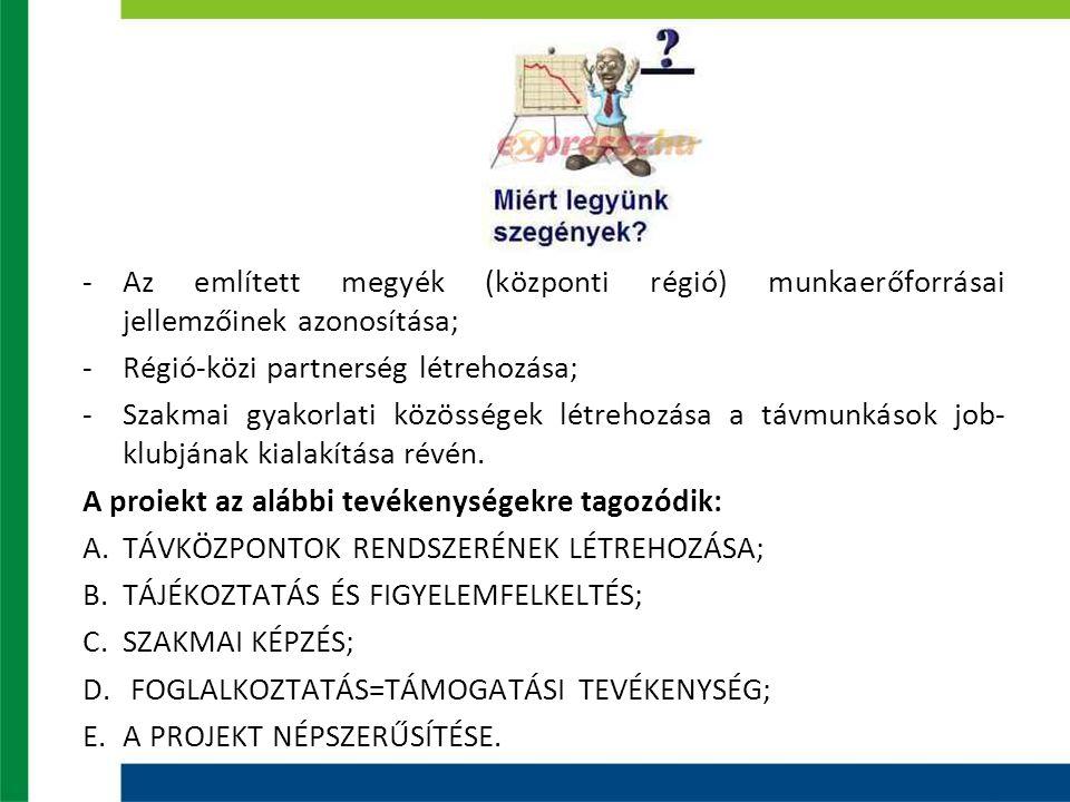 -Az említett megyék (központi régió) munkaerőforrásai jellemzőinek azonosítása; -Régió-közi partnerség létrehozása; -Szakmai gyakorlati közösségek lét