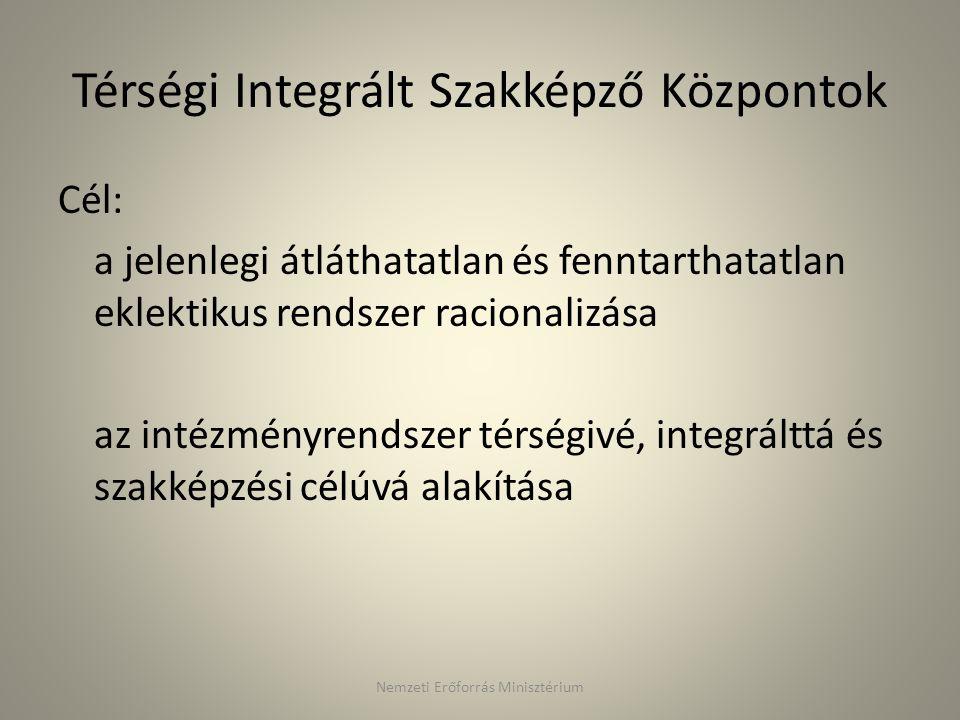 Térségi Integrált Szakképző Központok Cél: a jelenlegi átláthatatlan és fenntarthatatlan eklektikus rendszer racionalizása az intézményrendszer térség
