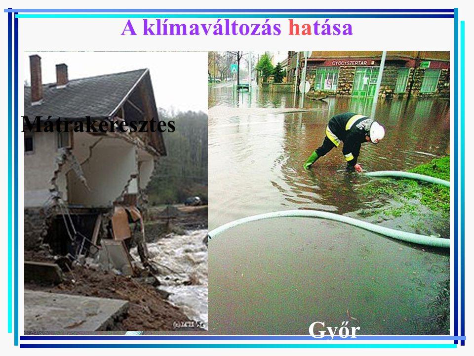 Győr Mátrakeresztes A klímaváltozás hatása
