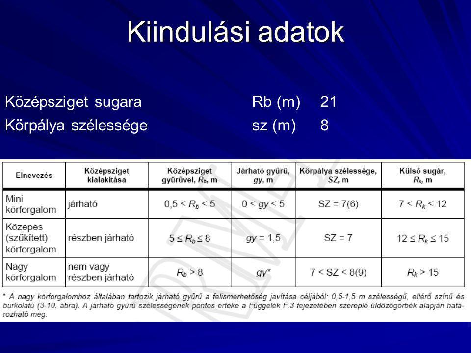 Kiindulási adatok Középsziget sugaraRb (m)21 Körpálya szélességesz (m)8