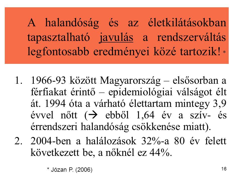 16 A halandóság és az életkilátásokban tapasztalható javulás a rendszerváltás legfontosabb eredményei közé tartozik! * 1.1966-93 között Magyarország –
