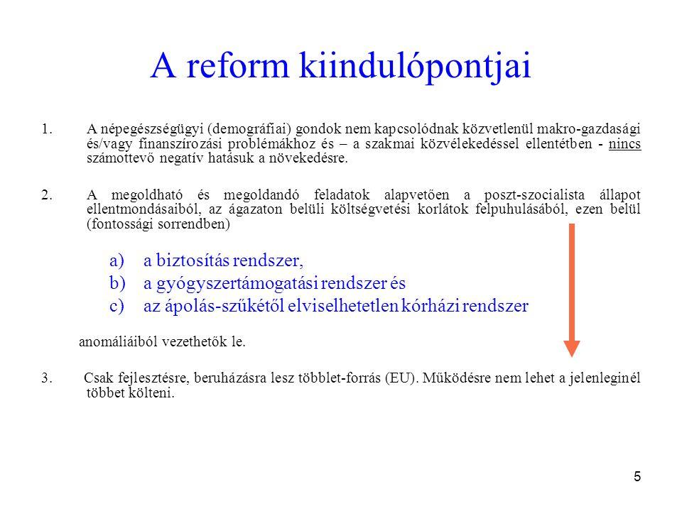 5 A reform kiindulópontjai 1.A népegészségügyi (demográfiai) gondok nem kapcsolódnak közvetlenül makro-gazdasági és/vagy finanszírozási problémákhoz é