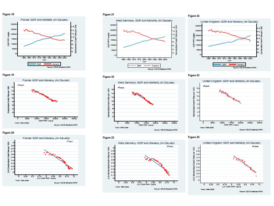 20 Minden az iskolázottságon múlik: A 30 éves korban várható további élettartam (év)* A rendszerváltás óta a 8,9 év élettartam-olló a férfiaknál 16,5 évre (!!!!) növekedett, a nőknél a különbség 4,0 évről 10,2 évre nőtt.