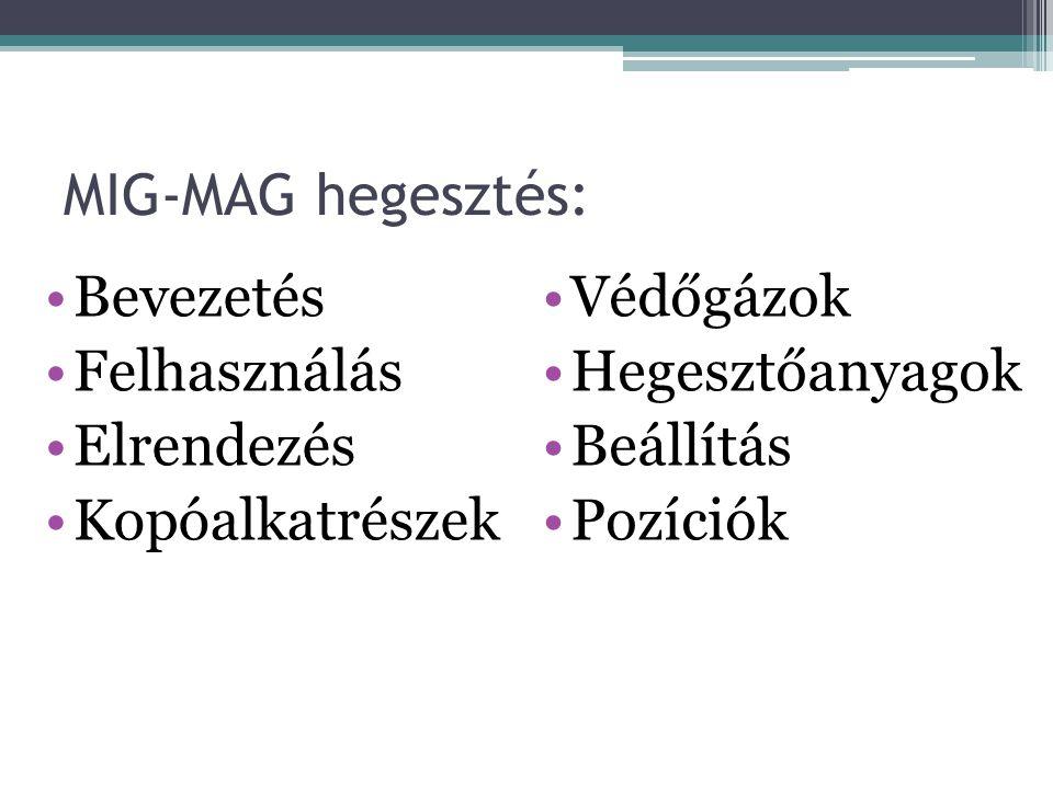 MIG-MAG hegesztés: Bevezetés Felhasználás Elrendezés Kopóalkatrészek Védőgázok Hegesztőanyagok Beállítás Pozíciók