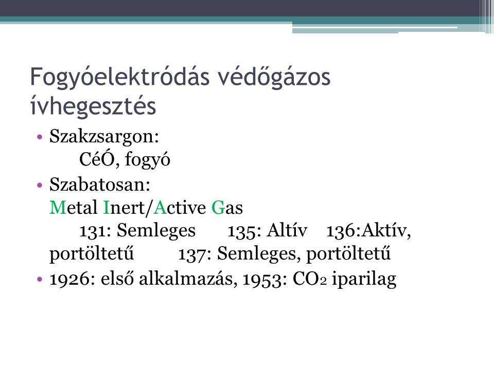 Fogyóelektródás védőgázos ívhegesztés Szakzsargon: CéÓ, fogyó Szabatosan: Metal Inert/Active Gas 131: Semleges135: Altív136:Aktív, portöltetű137: Seml