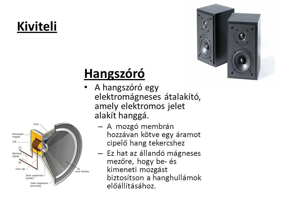 Kiviteli Hangszóró A hangszóró egy elektromágneses átalakító, amely elektromos jelet alakít hanggá. – A mozgó membrán hozzávan kötve egy áramot cipelő