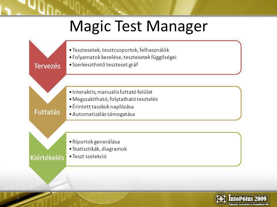 4 Magic Test Manager Tervezés Tesztesetek, tesztcsoportok, felhasználók Folyamatok kezelése, tesztesetek függőségei Szerkeszthető teszteset gráf Futtatás Interaktív, manuális futtató felület Megszakítható, folytatható tesztelés Érintett taszkok naplózása Automatizálás támogatása Kiértékelés Riportok generálása Statisztikák, diagramok Teszt szelekció
