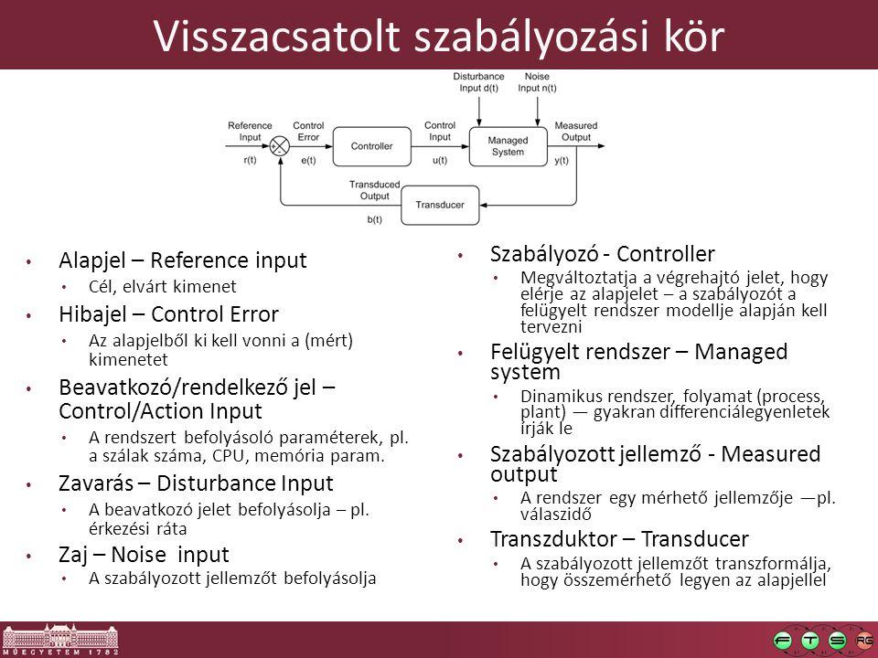 Visszacsatolt szabályozási kör 10 Alapjel – Reference input Cél, elvárt kimenet Hibajel – Control Error Az alapjelből ki kell vonni a (mért) kimenetet Beavatkozó/rendelkező jel – Control/Action Input A rendszert befolyásoló paraméterek, pl.