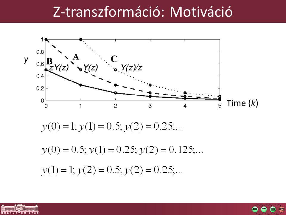 Z-transzformáció: Motiváció y Time (k) k y(k) A B C A B C