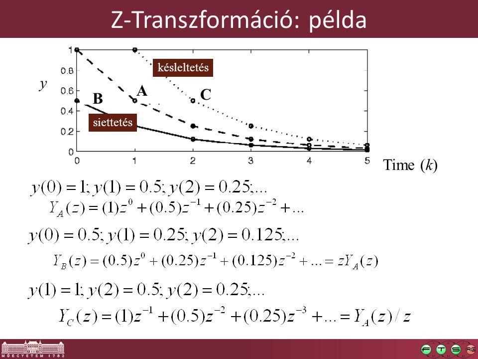 Z-Transzformáció: példa y Time (k) k y(k) A B C A B siettetés C késleltetés