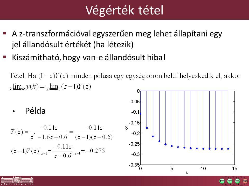 Végérték tétel  A z-transzformációval egyszerűen meg lehet állapítani egy jel állandósult értékét (ha létezik)  Kiszámítható, hogy van-e állandósult hiba.