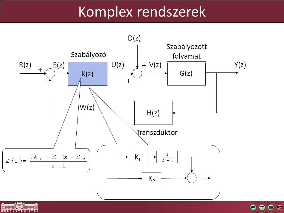 Komplex rendszerek K(z) G(z)   Szabályozó Szabályozott folyamat   D(z) Y(z)R(z) E(z) U(z)V(z) H(z) Transzduktor W(z) KIKI KPKP  