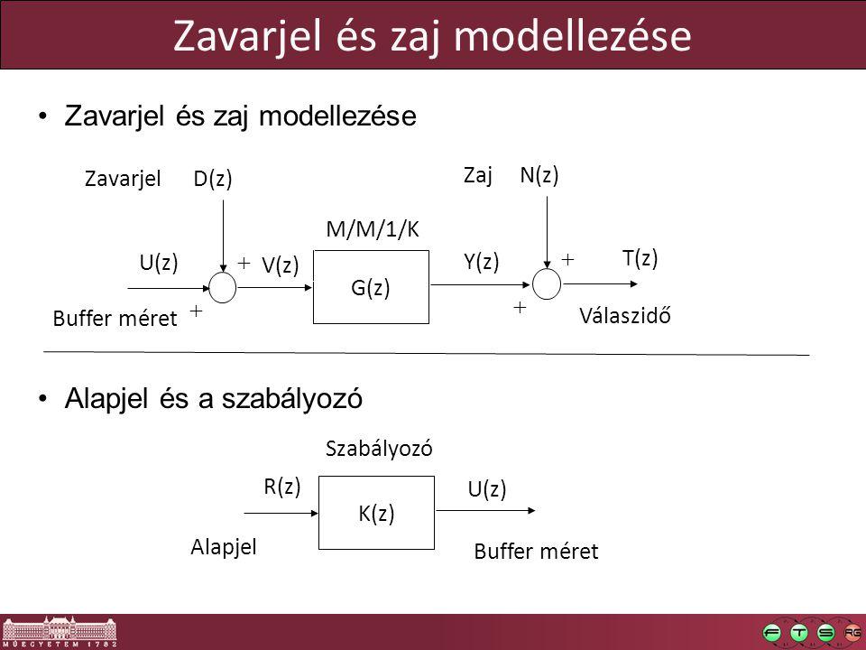 Zavarjel és zaj modellezése G(z) M/M/1/K Y(z) U(z) Válaszidő Buffer méret   V(z) Zavarjel D(z)   Zaj N(z) T(z) Alapjel és a szabályozó K(z) Szabályozó R(z) U(z) Buffer méret Alapjel