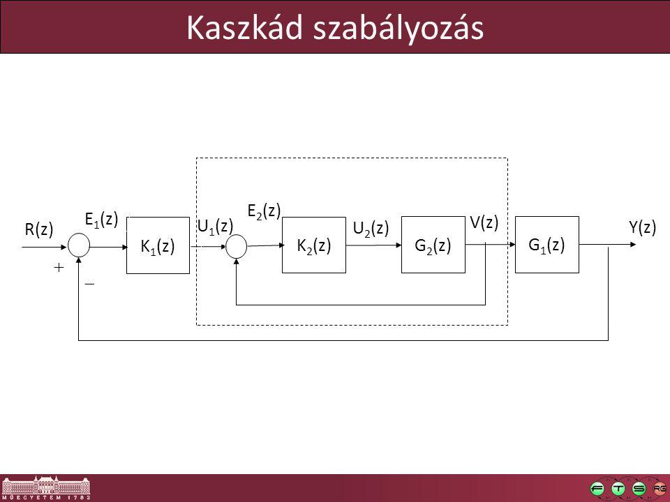 Kaszkád szabályozás K 1 (z) R(z) K 2 (z) Y(z) U 1 (z)   E 2 (z)  E 1 (z)  G 2 (z) G 1 (z) U 2 (z) V(z)