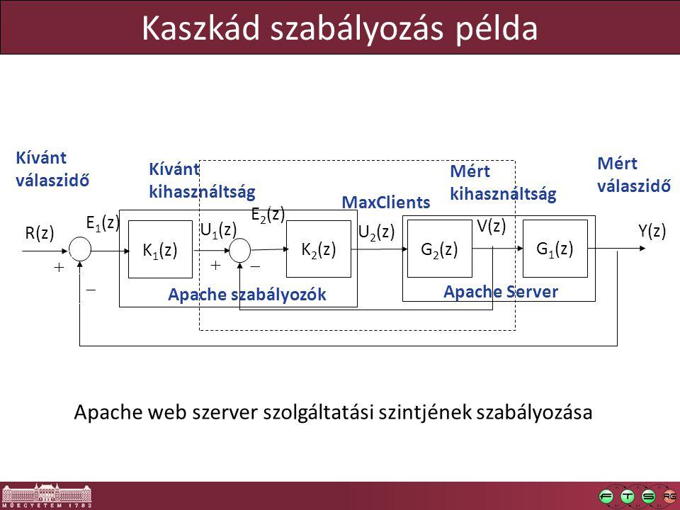Apache szabályozók Apache Server Kaszkád szabályozás példa K 1 (z) R(z) K 2 (z) Y(z) U 1 (z)   E 2 (z)  E 1 (z)  G 2 (z) G 1 (z) U 2 (z) V(z) Kívánt válaszidő Mért válaszidő MaxClients Mért kihasználtság Kívánt kihasználtság Apache web szerver szolgáltatási szintjének szabályozása